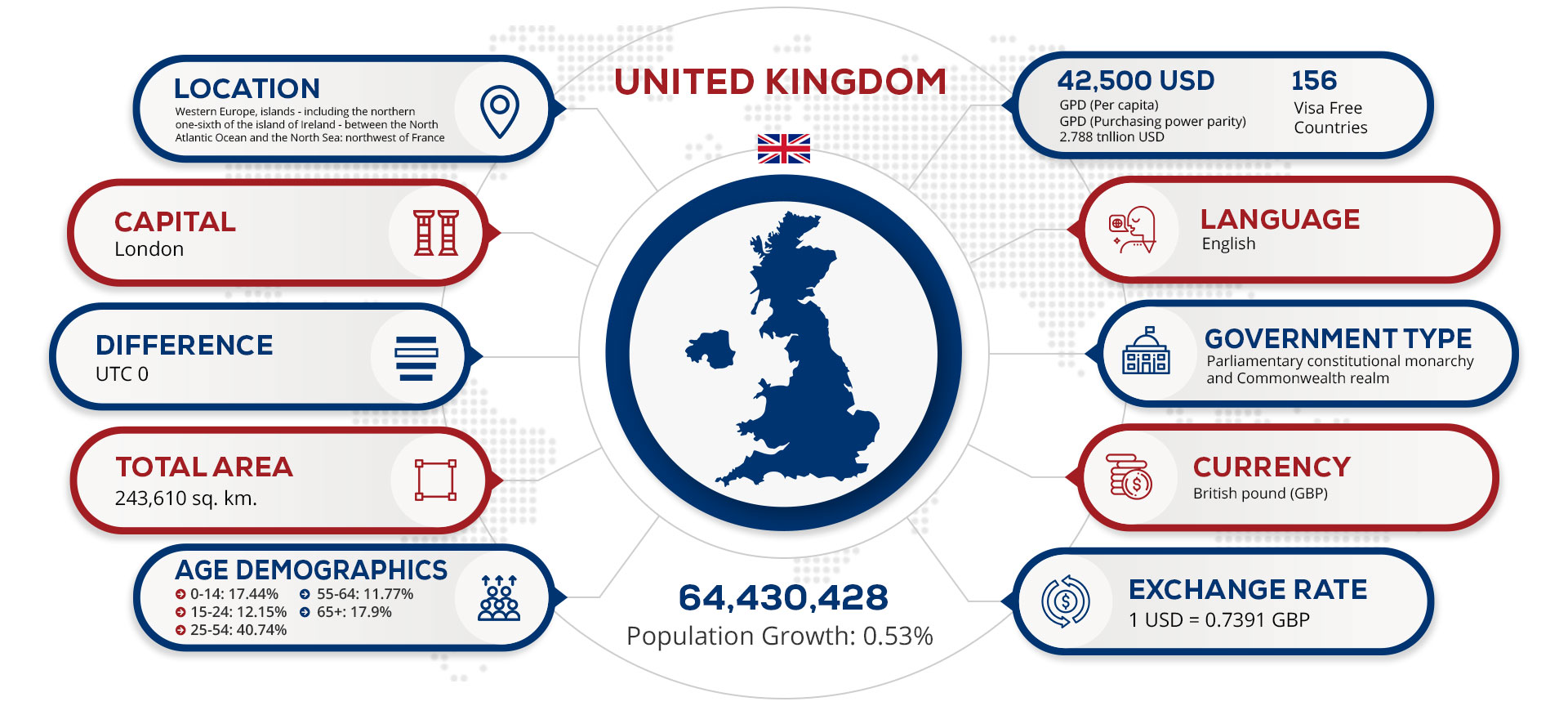 investment in uk for citizenship